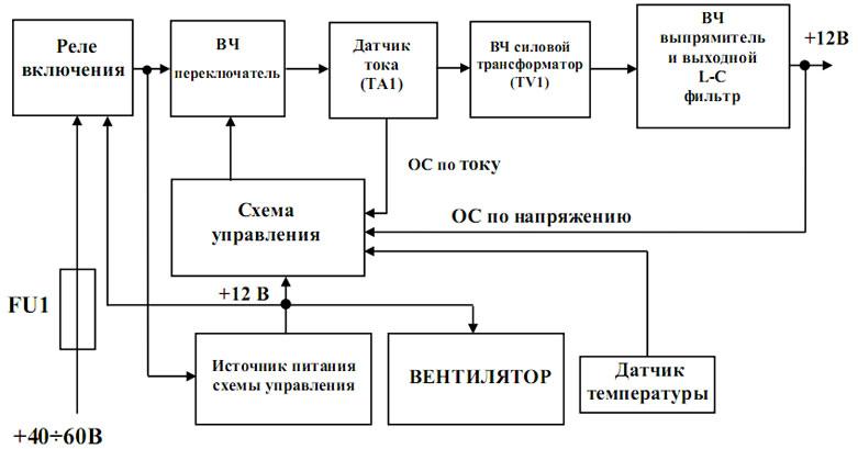 Конвертор напряжения ФОРПОСТ