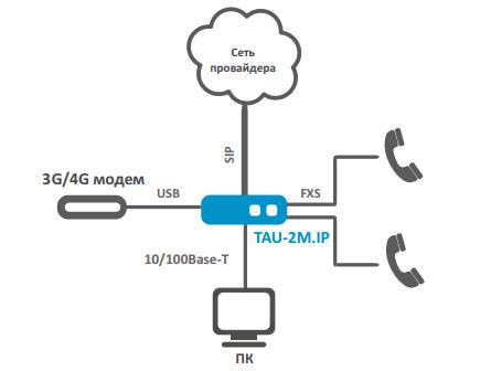 Tau-2m.ip инструкция - фото 11